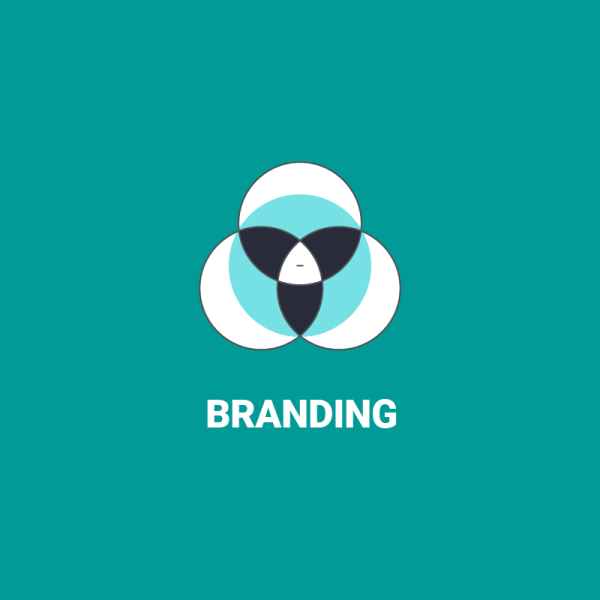 Branding di sitoweblowcost