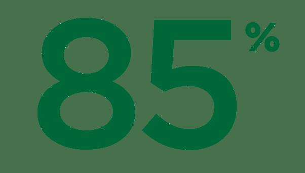 85% of SitterTree families in Atlanta