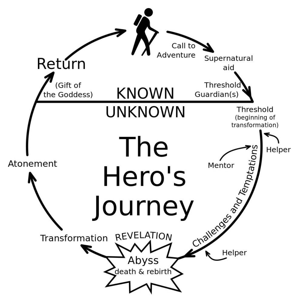 4.hero