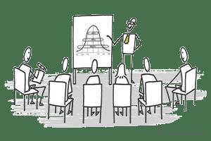 DoE - Design of Experiments