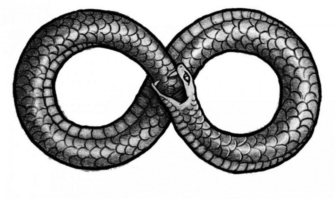 Ouroboros (Source: Mythologian)