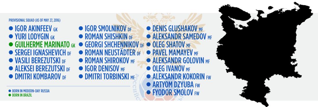 Russia's Provisional Euro 2016 Squad