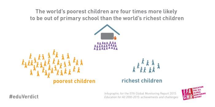 4_inequality