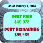 Debt Payoff Stats as of Jan 1 2014