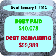 December 2013– Debt Repayment Progress Report