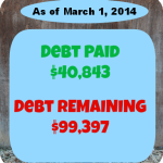 debt payoff stats mar 1 2014