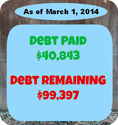 February 2014 Debt Repayment Progress Report