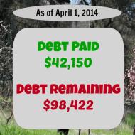 March 2014– Debt Repayment Progress Report