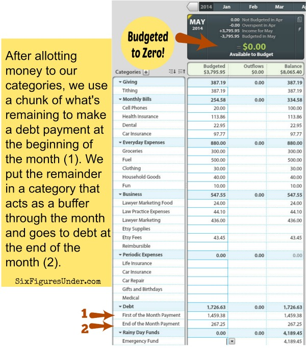 how to pay off debt and save for a house