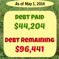April 2014– Debt Repayment Progress Report