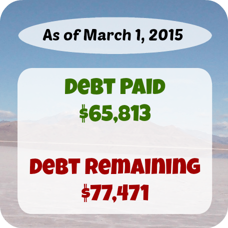 At Six Figures Under, we make our personal finances public. Here's a detailed report of our debt repayment and what we earn and spent in February.