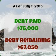 June 2015 Debt Repayment Progress Report