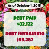 September 2015 Debt Repayment Progress Report