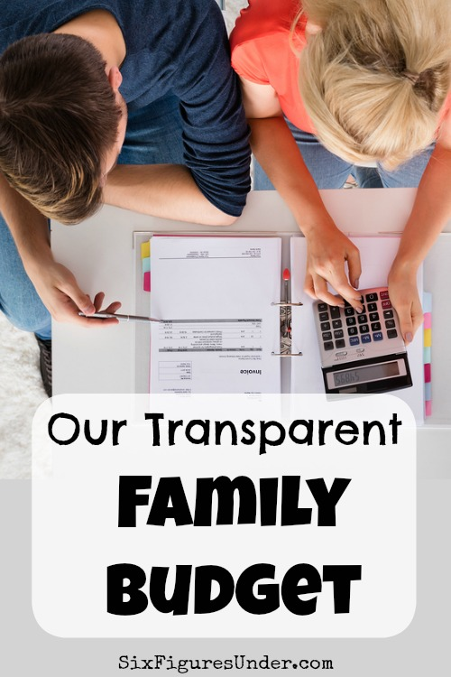 Want to see our budget and spending for our family of six? We share all the details each month. Here's April's report!