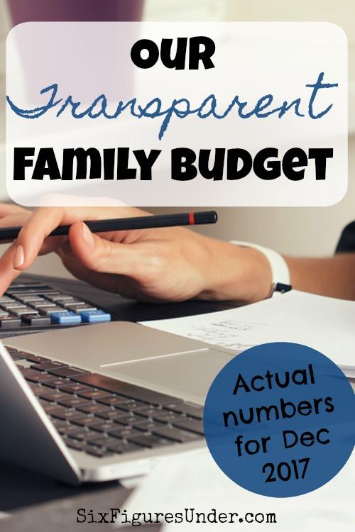 Family Budget | Transparent Budget | Zero Based Budget | Real Family Budget | Frugal Living Budget