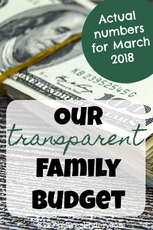 Want to see what a real budget looks like for a family of 7? Now's your chance to see all the real numbers of one family's budget-- income, spending, and saving!