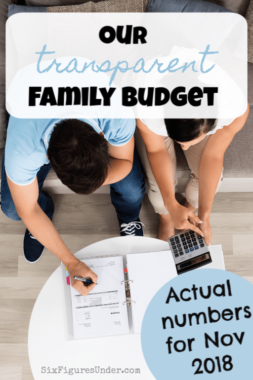 Every month this family of seven shares the details of their real budget with transparent numbers. Our numbers are different, but it's still helpful to see how other families budget!