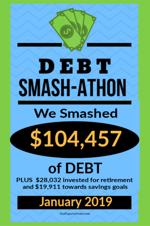 Every month in 2019 we're compiling the debt payoff experiences of our debt smashing community to keep us accountable and encourage one another. Check out the amazing financial progress everyone made in January!