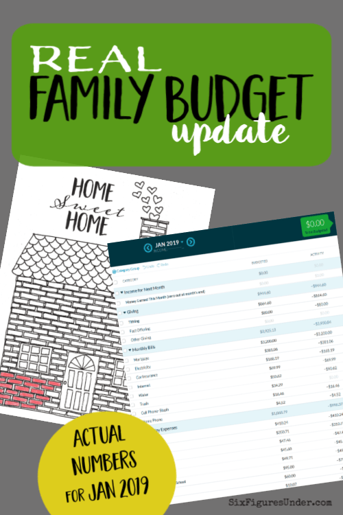 Real Family Budget Update- January 2019 - Six Figures Under