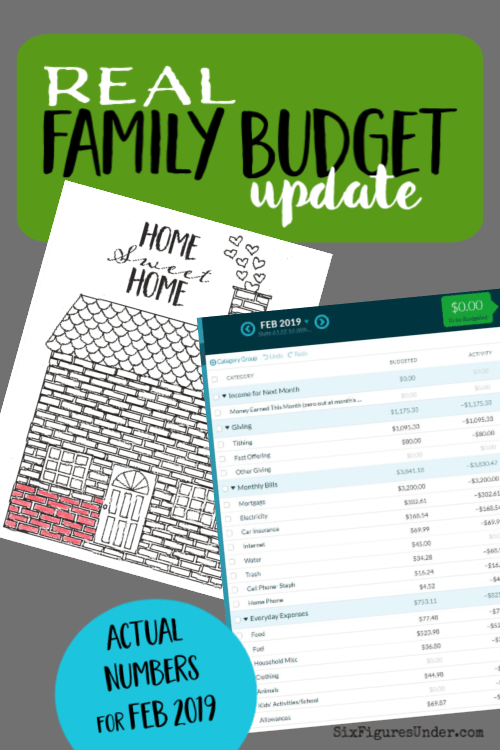 Every month we share our real budget with real numbers to help you learn to budget and get inspiration to organize your own family finances.