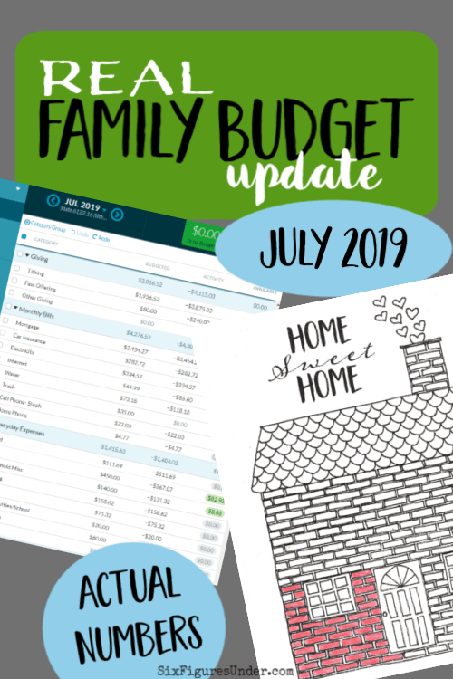 Every month we share our income and spending to help you learn how to budget better. Here's July's transparent family budget update!