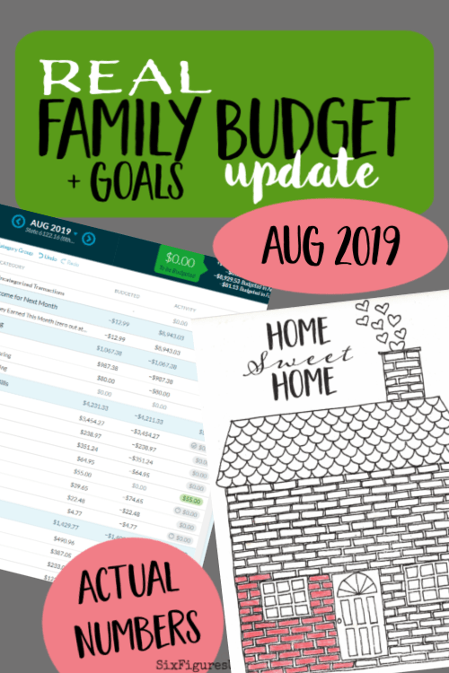 Every month we share a budget update where we go through our income, spending, saving, and goals.