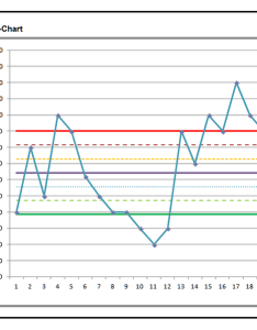Np control chart also statistical process charts variation measurement rh sixsigmatrainingfree