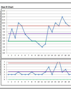 Xbar  control chart spc also statistical process charts variation measurement rh sixsigmatrainingfree
