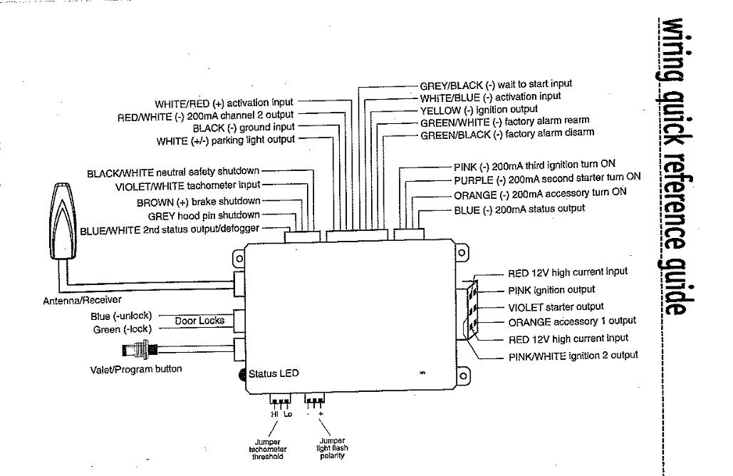 commando remote start wiring diagram 1997 honda accord fuse box schematic for detailed flashlogic wire