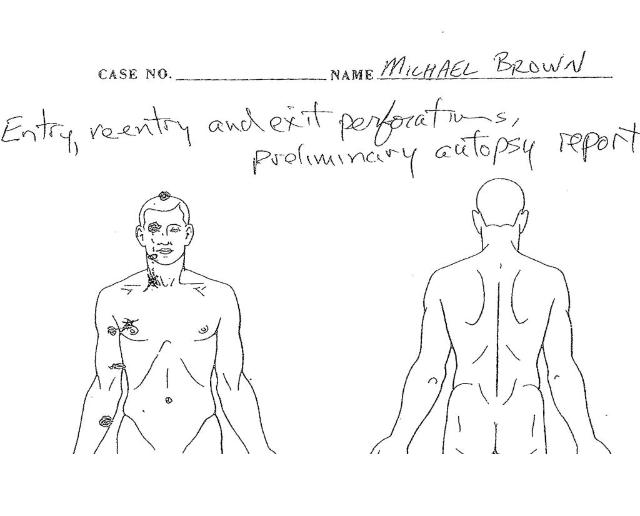 Brown'ın Vücuduna Giren ve Çıkan Kurşunları Gösteren Otopsi Raporu Kaynak: http://media3.s-nbcnews.com/i/newscms/2014_34/622626/privateautopsy_0a27c936021fe645e368dde80d115aeb.png