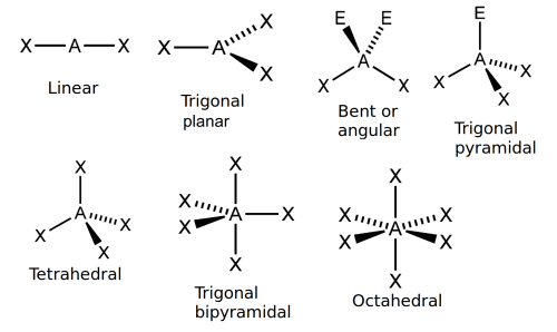 small resolution of figure 3 7 the common molecular shapes