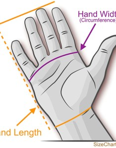 Determine women   us glove by hand width and length measurements also gloves size chart rh sizechart
