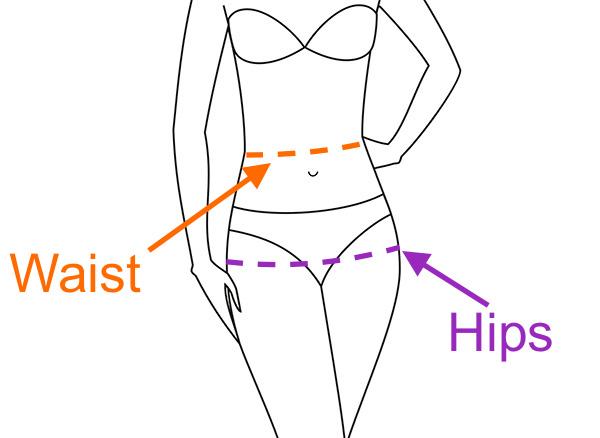 Women's Panties Size Chart, US