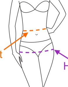 Determine your panty size based on waist and hips measurements also women   australian rh sizechart