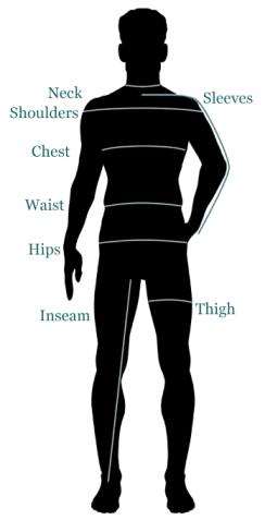 man_howtomeasure_diagram