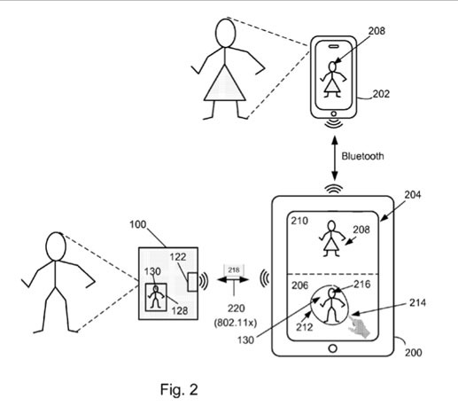 Apple Future iOS Device will Provide You 3D Gesture Based