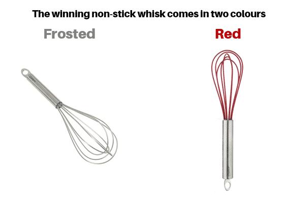 Winning nonstick whisk