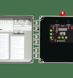 installer friendly series control panels archives sje rhombus rhombus septic control wiring diagram [ 2100 x 1500 Pixel ]