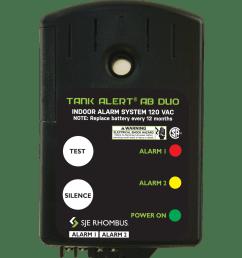 alarm systems archives sje rhombus tank alert wiring diagram source septic tank electrical  [ 2624 x 3909 Pixel ]