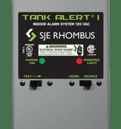 tank alert i [ 2383 x 3269 Pixel ]