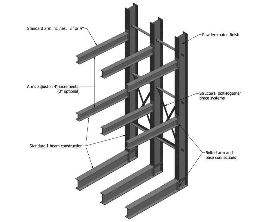 Lumber Racks – Lumber Cantilever Racking