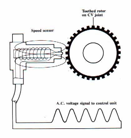 brake wiring diagram pump control sjm autotechnik audi technical service repair information brakes tips 1986 90 5000 200tq