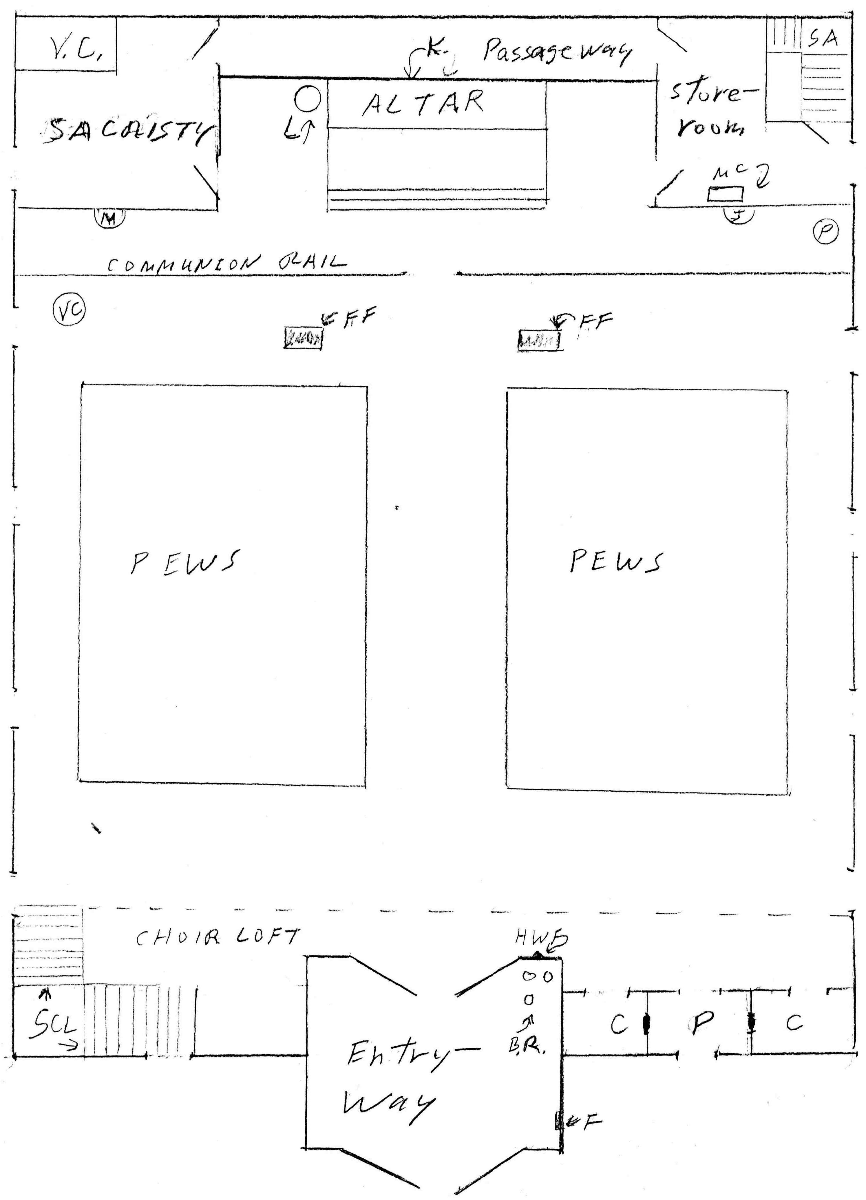 diagram parts of a church is venn graphic organizer inside gallery