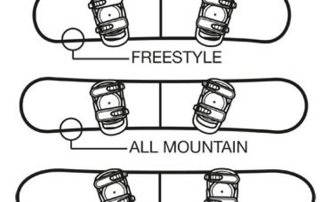 Snowboard Montage Skatedeluxe Blog