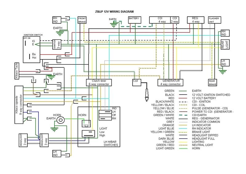 110cc Atv Wiring Schematic Index Of Luka 4mini Tuto Liensdelukalafaget