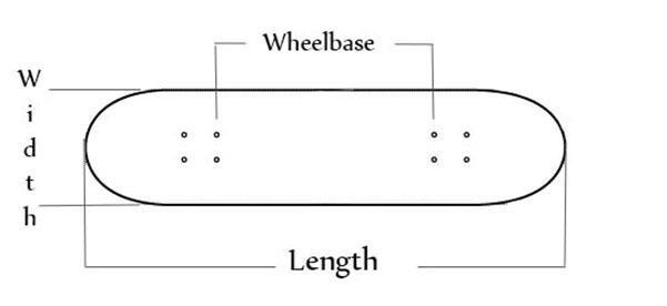 wheelbase of the deck