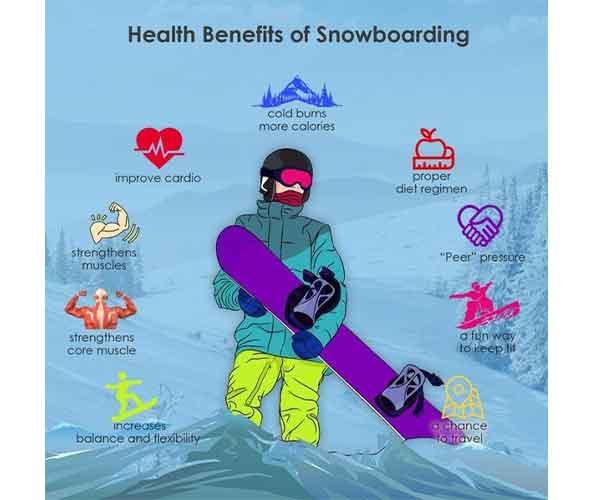 health benefits of snowboardings