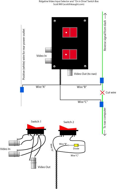 Diagram Also 2006 Honda Pilot Radio Wiring Diagram Wiring Harness