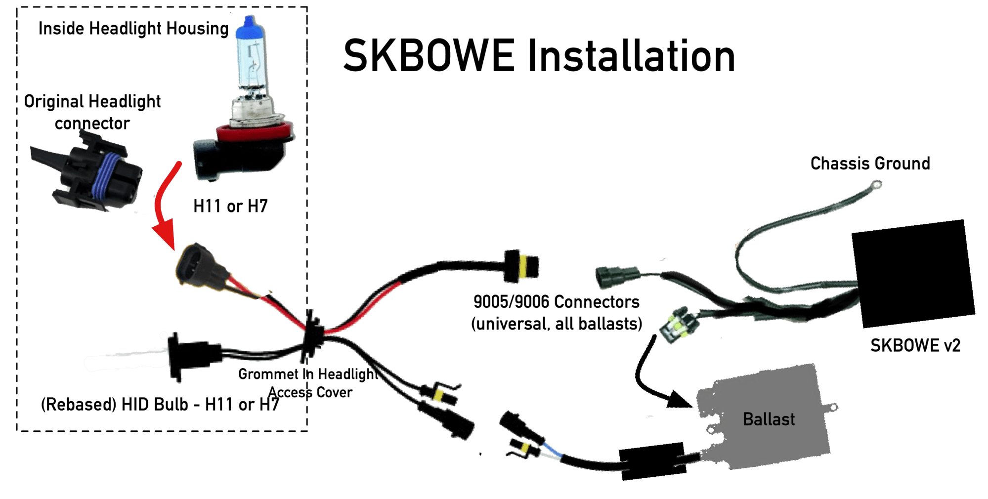 hight resolution of hid kit wiring can bus and drl explained wiring diagram schemaskbowe hid for volvo c30