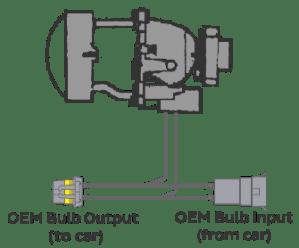 How To: 9005 to 2wire BiXenon Solenoids  SKBOWE PWM filter